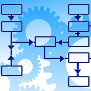 SAP GRC Process Controls Winterhawk