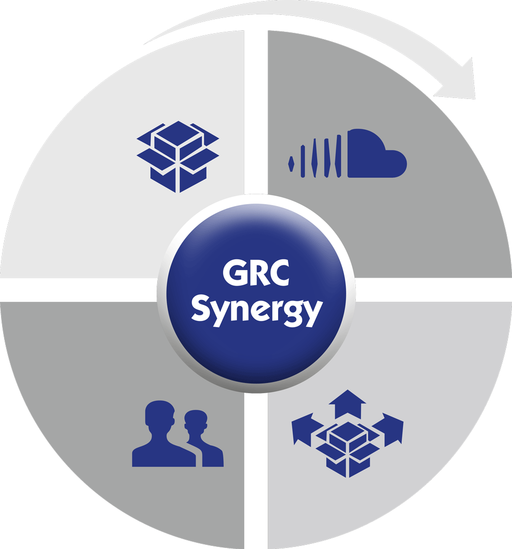 GRC Synergy Wheel