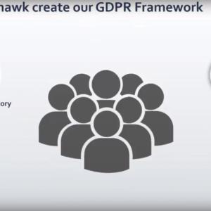 Winterhawk SAP Risk Management content for GDPR